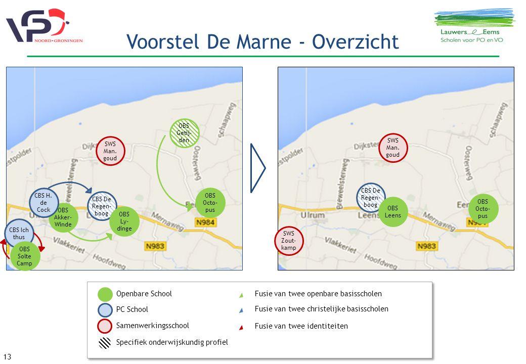 13 Voorstel De Marne - Overzicht CBS Ich thus CBS De Regen- boog OBS Solte Camp SWS Man.