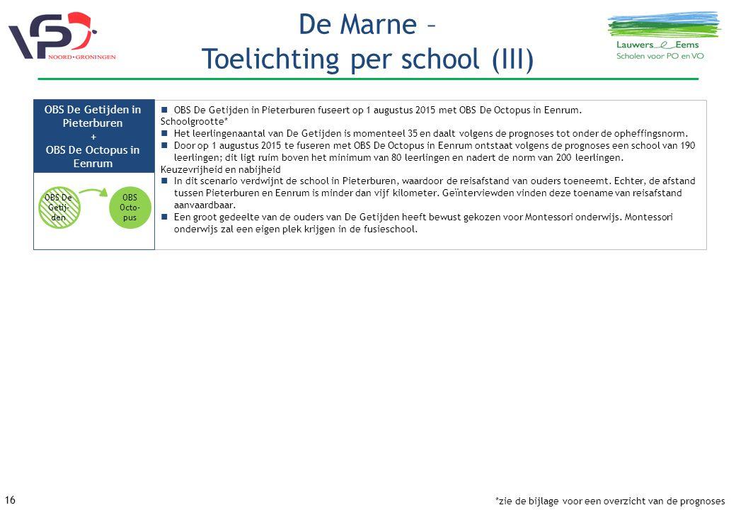 16 De Marne – Toelichting per school (III) OBS De Getijden in Pieterburen fuseert op 1 augustus 2015 met OBS De Octopus in Eenrum.