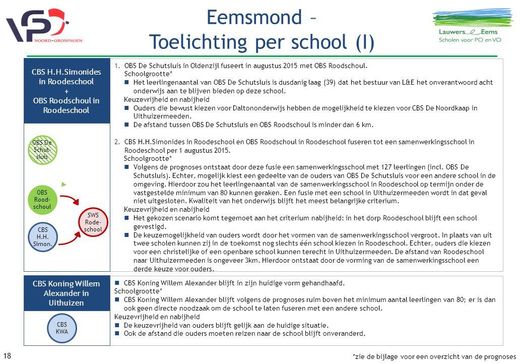 18 Eemsmond – Toelichting per school (I) 1.OBS De Schutsluis in Oldenzijl fuseert in augustus 2015 met OBS Roodschoul.