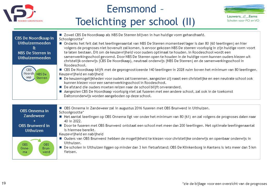 19 Eemsmond – Toelichting per school (II) *zie de bijlage voor een overzicht van de prognoses Zowel CBS De Noordkaap als NBS De Sterren blijven in hun huidige vorm gehandhaafd.