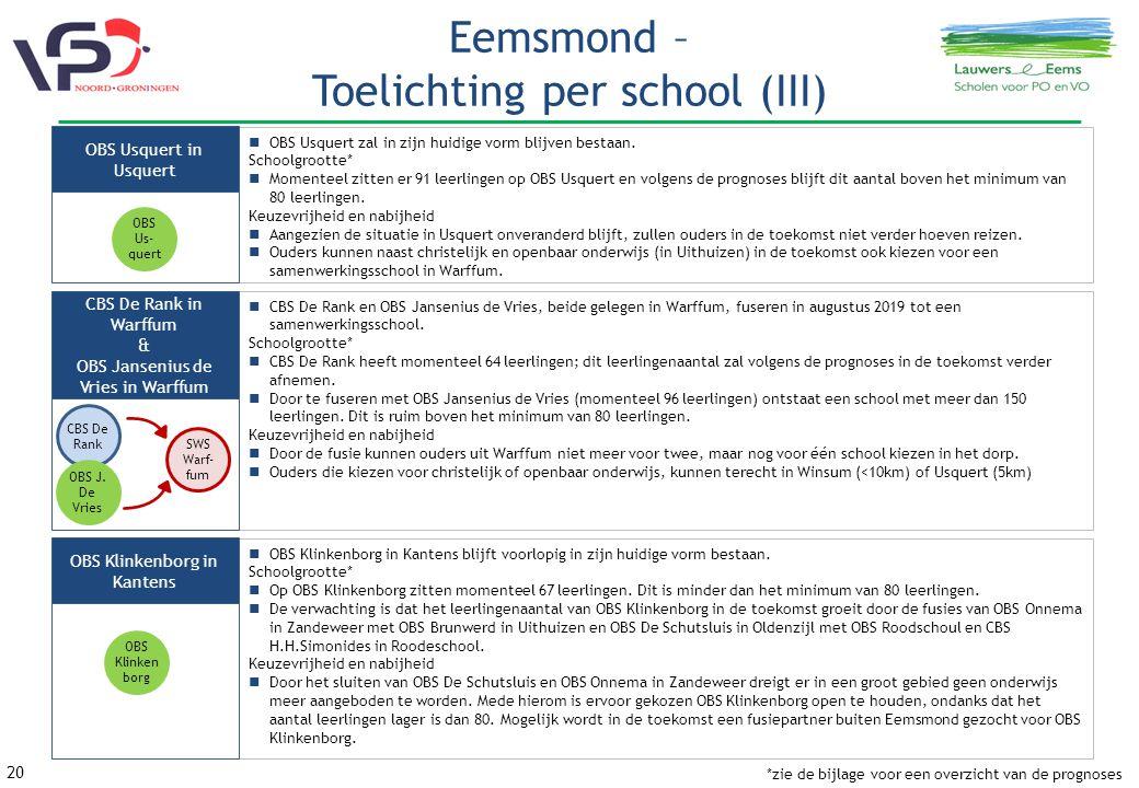 20 Eemsmond – Toelichting per school (III) CBS De Rank en OBS Jansenius de Vries, beide gelegen in Warffum, fuseren in augustus 2019 tot een samenwerkingsschool.