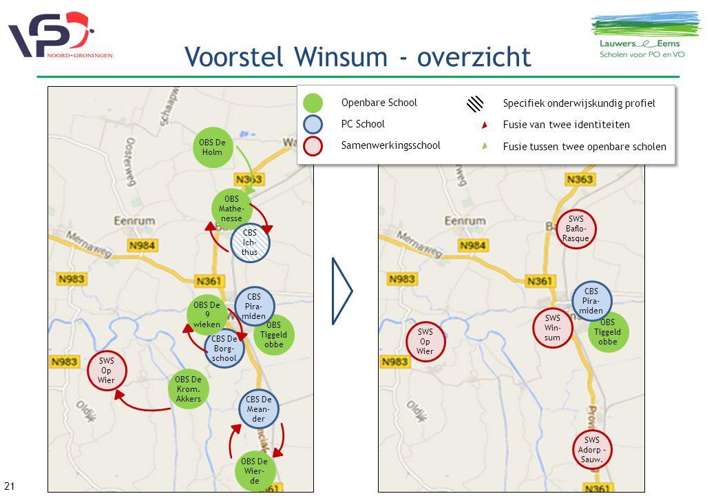 21 Voorstel Winsum - overzicht OBS Tiggeld obbe SWS Win- sum SWS Adorp – Sauw.
