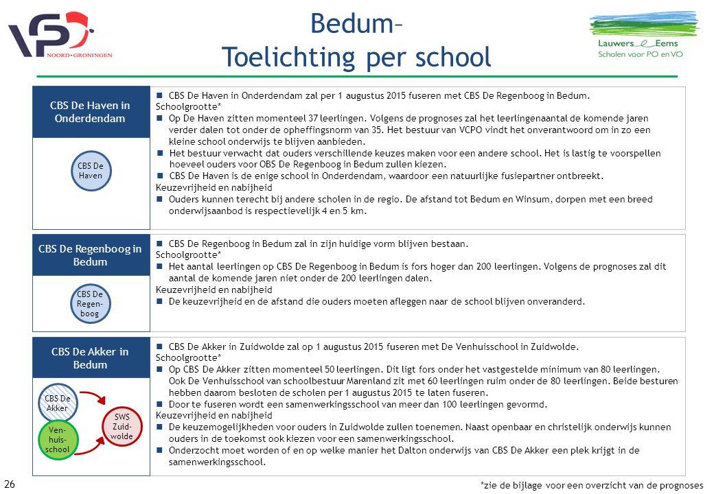 26 Bedum– Toelichting per school CBS De Haven in Onderdendam zal per 1 augustus 2015 fuseren met CBS De Regenboog in Bedum.