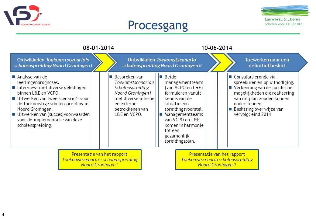 4 Procesgang Ontwikkelen Toekomstscenario's scholenspreiding Noord Groningen I Ontwikkelen Toekomstscenario scholenspreiding Noord Groningen II Toewerken naar een definitief besluit Analyse van de leerlingenprognoses.