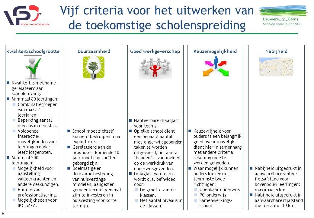 6 Vijf criteria voor het uitwerken van de toekomstige scholenspreiding Kwaliteit is met name gerelateerd aan schoolomvang.