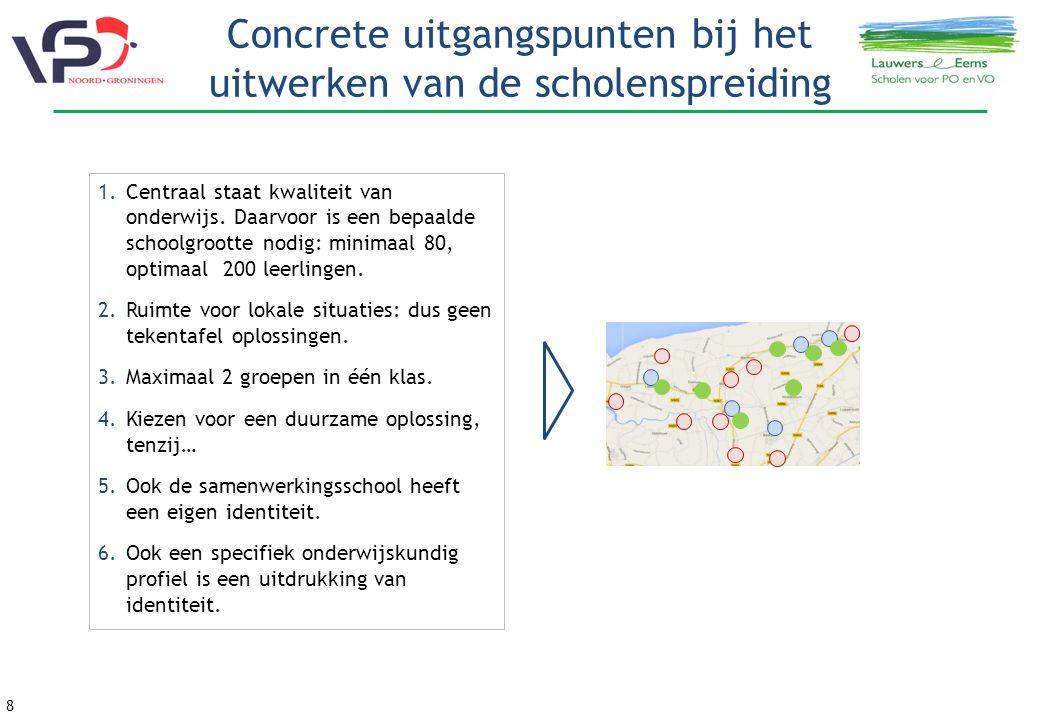 8 Concrete uitgangspunten bij het uitwerken van de scholenspreiding 1.Centraal staat kwaliteit van onderwijs.