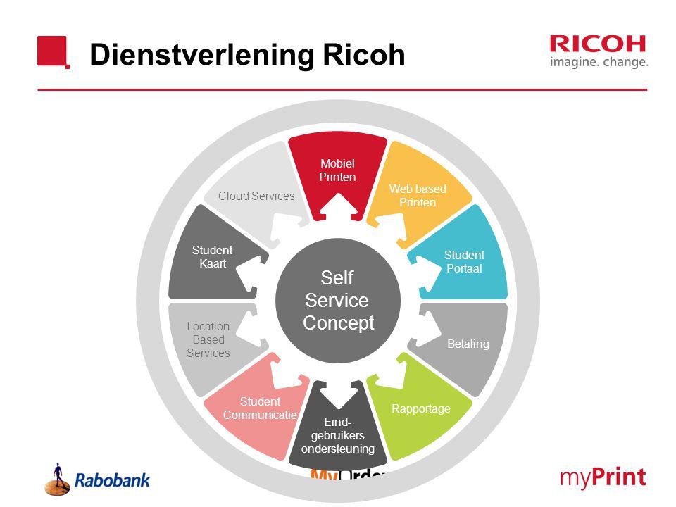 Dienstverlening Ricoh Self Service Concept Mobiel Printen Web based Printen Student Portaal Betaling Rapportage Eind- gebruikers ondersteuning Student
