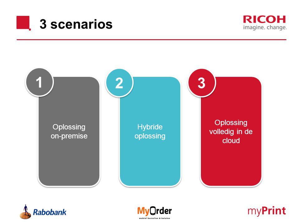 3 scenarios Oplossing on-premise Oplossing on-premise Hybride oplossing Oplossing volledig in de cloud 1 1 2 2 3 3