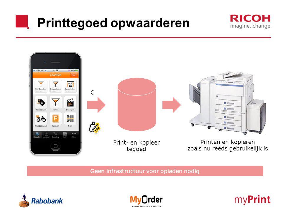 Printtegoed opwaarderen € Print- en kopieer tegoed Printen en kopieren zoals nu reeds gebruikelijk is Geen infrastructuur voor opladen nodig
