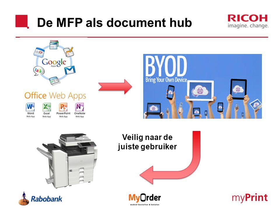Ricoh's oplossing  Document  Device  Rol  Plaats  Infrastructuur Ricoh myPrint Email Web Printer Driver Mobile APPS Onafhankelijk