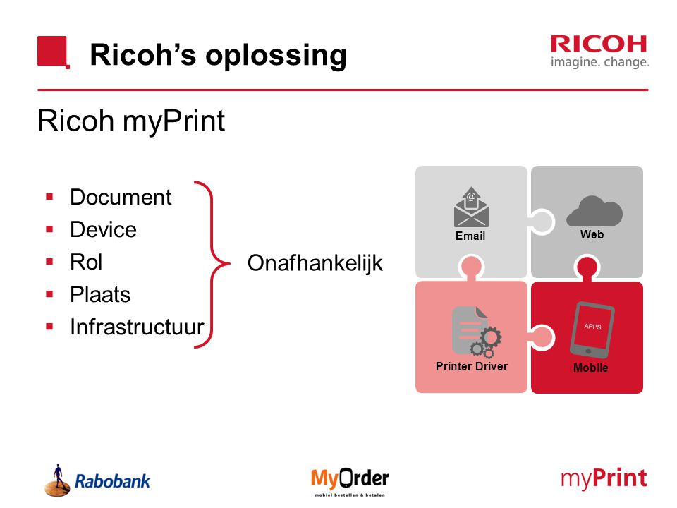 Ricoh's oplossing  Document  Device  Rol  Plaats  Infrastructuur Ricoh myPrint Email Web Printer Driver Mobile APPS Onafhankelijk