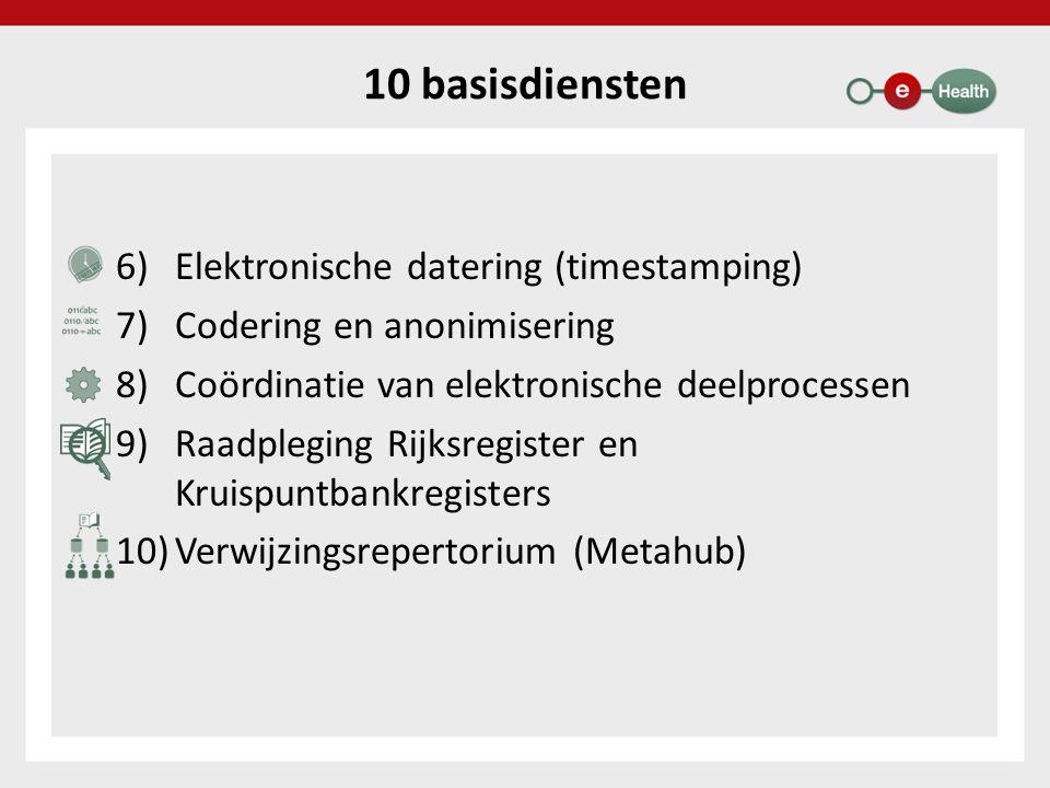 10 basisdiensten 6)Elektronische datering (timestamping) 7)Codering en anonimisering 8)Coördinatie van elektronische deelprocessen 9)Raadpleging Rijks