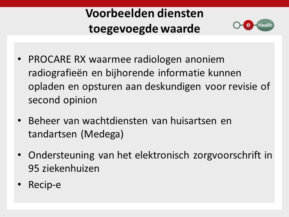 Voorbeelden diensten toegevoegde waarde PROCARE RX waarmee radiologen anoniem radiografieën en bijhorende informatie kunnen opladen en opsturen aan deskundigen voor revisie of second opinion Beheer van wachtdiensten van huisartsen en tandartsen (Medega) Ondersteuning van het elektronisch zorgvoorschrift in 95 ziekenhuizen Recip-e