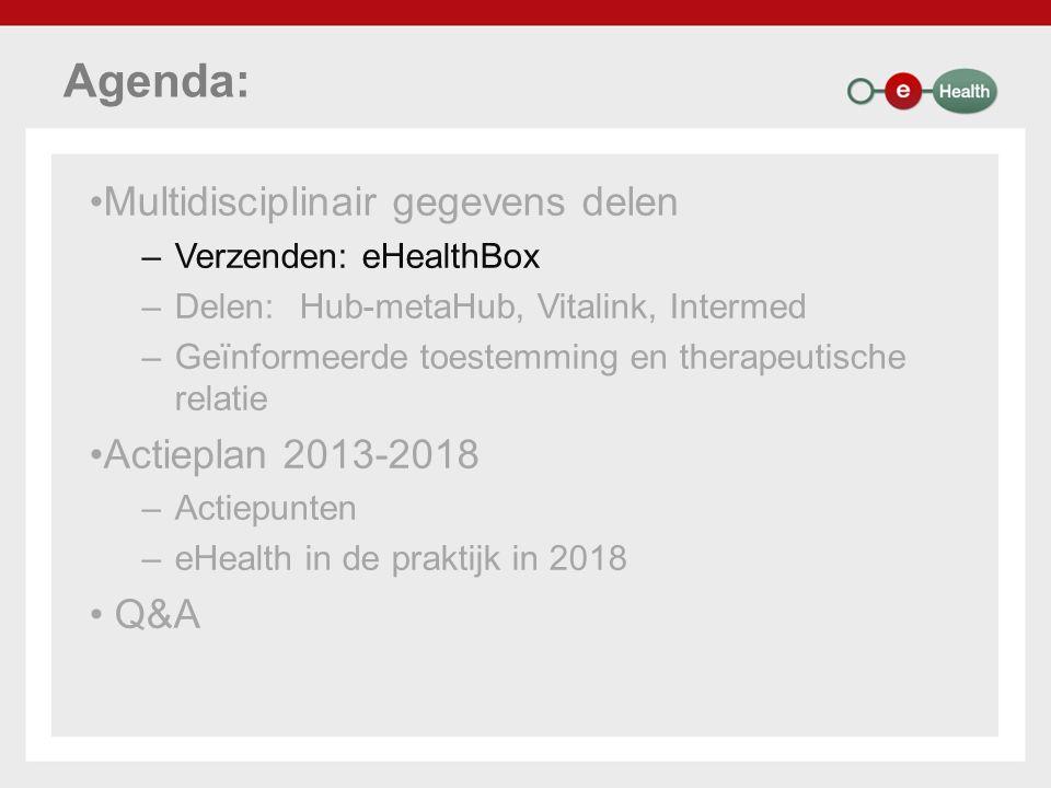 Agenda: Multidisciplinair gegevens delen –Verzenden: eHealthBox –Delen:Hub-metaHub, Vitalink, Intermed –Geïnformeerde toestemming en therapeutische relatie Actieplan 2013-2018 –Actiepunten –eHealth in de praktijk in 2018 Q&A