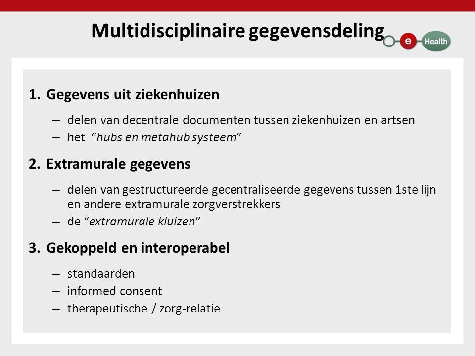 Multidisciplinaire gegevensdeling 1.Gegevens uit ziekenhuizen – delen van decentrale documenten tussen ziekenhuizen en artsen – het hubs en metahub systeem 2.Extramurale gegevens – delen van gestructureerde gecentraliseerde gegevens tussen 1ste lijn en andere extramurale zorgverstrekkers – de extramurale kluizen 3.Gekoppeld en interoperabel – standaarden – informed consent – therapeutische / zorg-relatie