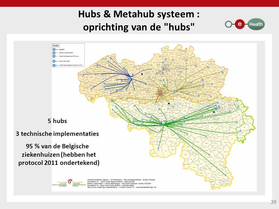 39 Hubs & Metahub systeem : oprichting van de