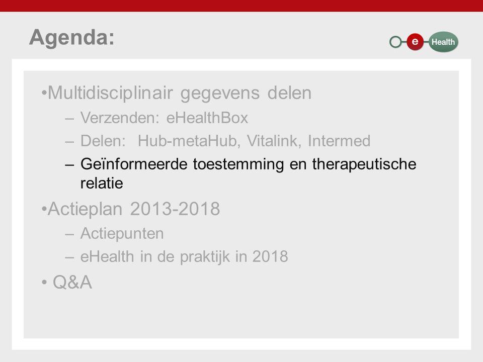 Agenda: Multidisciplinair gegevens delen –Verzenden: eHealthBox –Delen:Hub-metaHub, Vitalink, Intermed –Geïnformeerde toestemming en therapeutische re