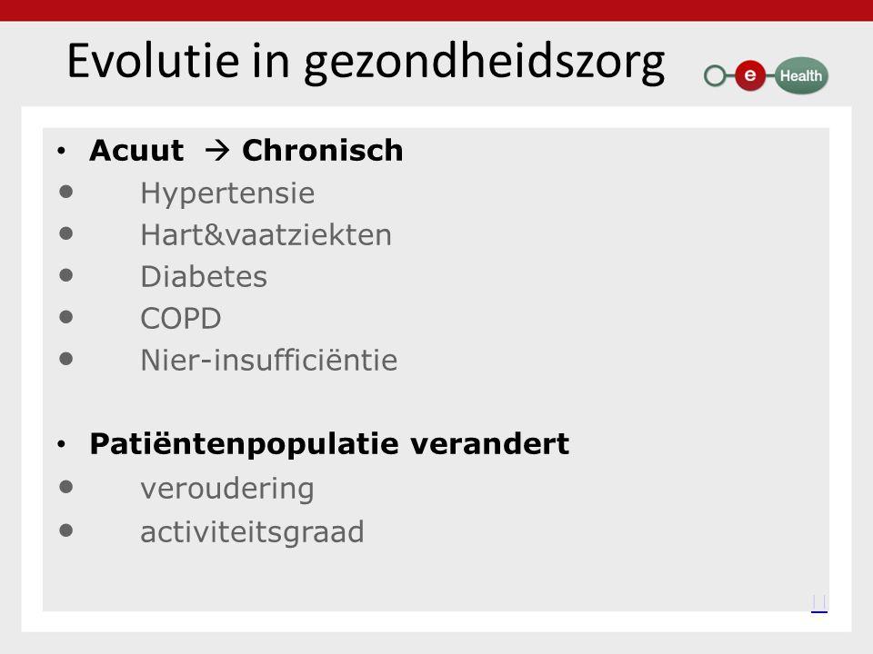 ◁ Evolutie in gezondheidszorg Acuut  Chronisch Hypertensie Hart&vaatziekten Diabetes COPD Nier-insufficiëntie Patiëntenpopulatie verandert veroudering activiteitsgraad