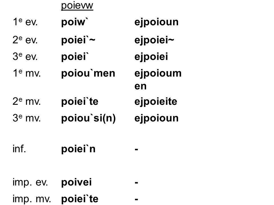 poievw 1 e ev.poiw`ejpoioun 2 e ev.poiei`~ejpoiei~ 3 e ev.poiei`ejpoiei 1 e mv.poiou`menejpoioum en 2 e mv.poiei`teejpoieite 3 e mv.poiou`si(n)ejpoiou