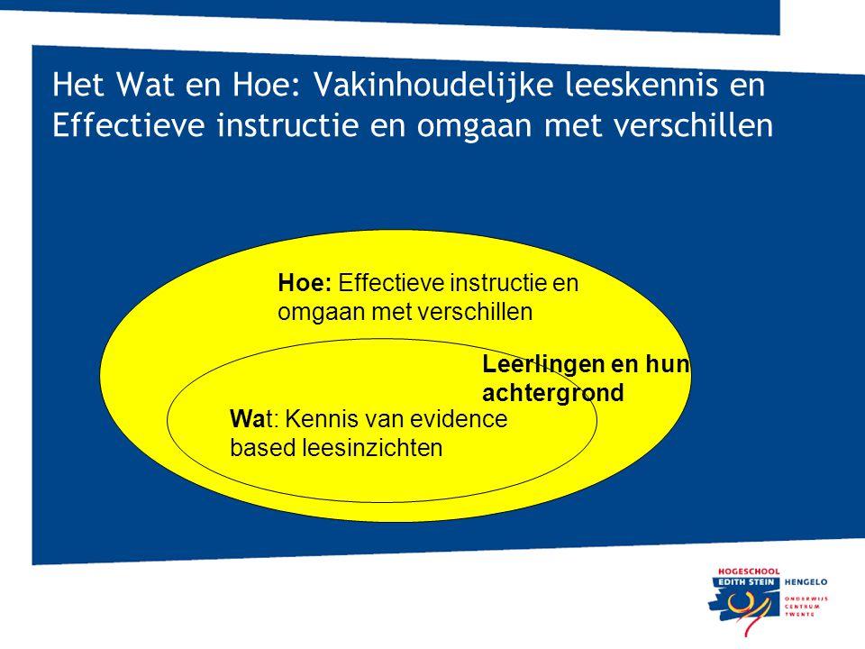 Het Wat en Hoe: Vakinhoudelijke leeskennis en Effectieve instructie en omgaan met verschillen Hoe: Effectieve instructie en omgaan met verschillen Wat