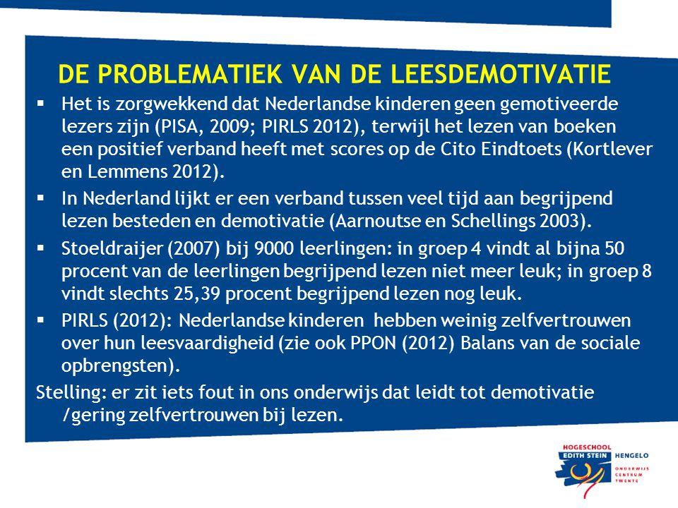 DE PROBLEMATIEK VAN DE LEESDEMOTIVATIE  Het is zorgwekkend dat Nederlandse kinderen geen gemotiveerde lezers zijn (PISA, 2009; PIRLS 2012), terwijl h