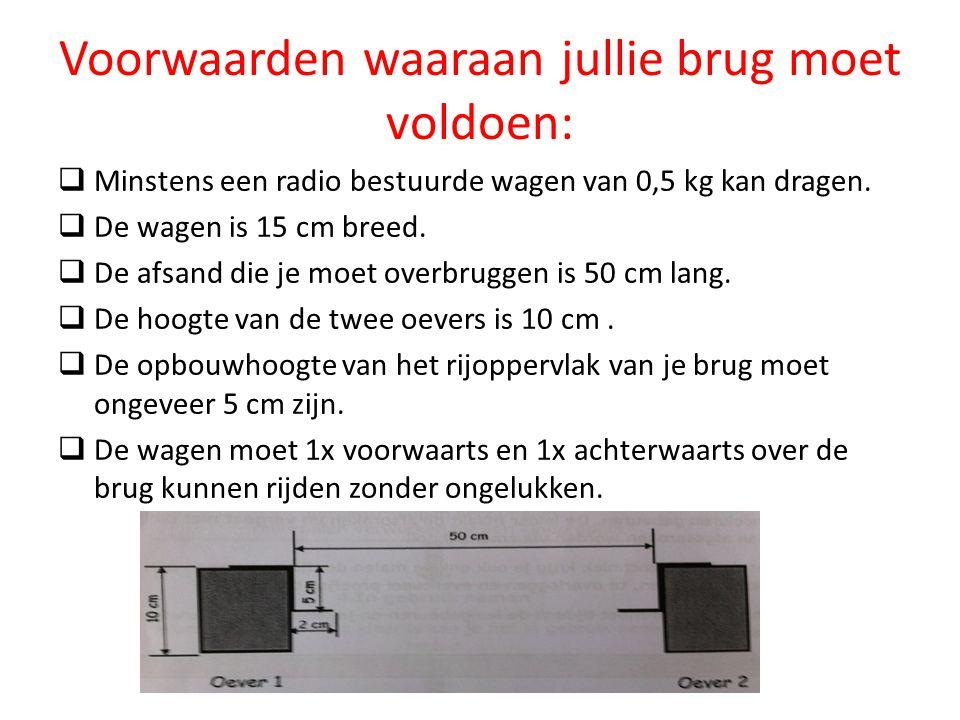 Voorwaarden waaraan jullie brug moet voldoen:  Minstens een radio bestuurde wagen van 0,5 kg kan dragen.  De wagen is 15 cm breed.  De afsand die j