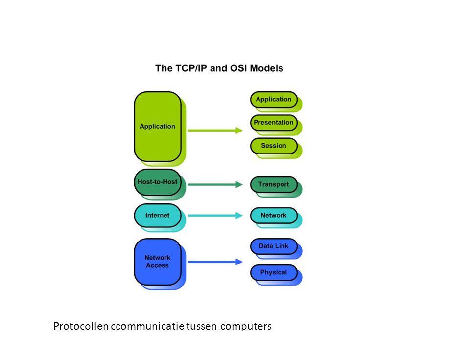 Protocollen ccommunicatie tussen computers