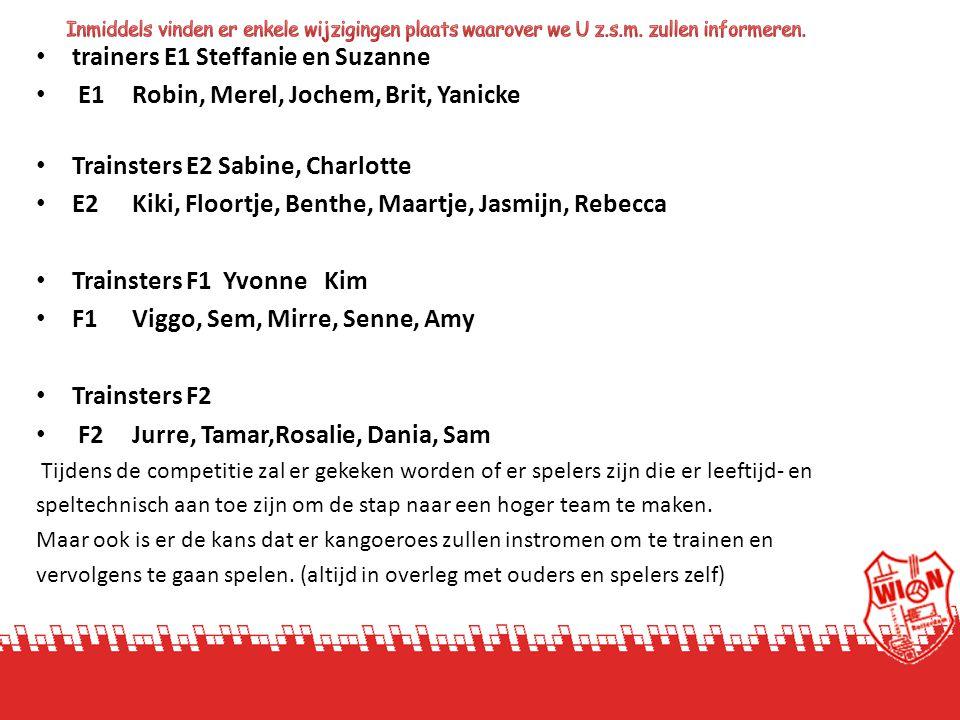 trainers E1 Steffanie en Suzanne E1Robin, Merel, Jochem, Brit, Yanicke Trainsters E2 Sabine, Charlotte E2Kiki, Floortje, Benthe, Maartje, Jasmijn, Reb