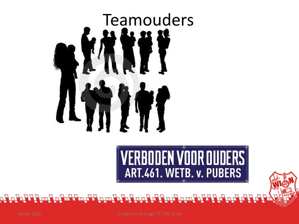 Teamouders 04-06-2013Ouderavond Jeugd TC RKC Wion