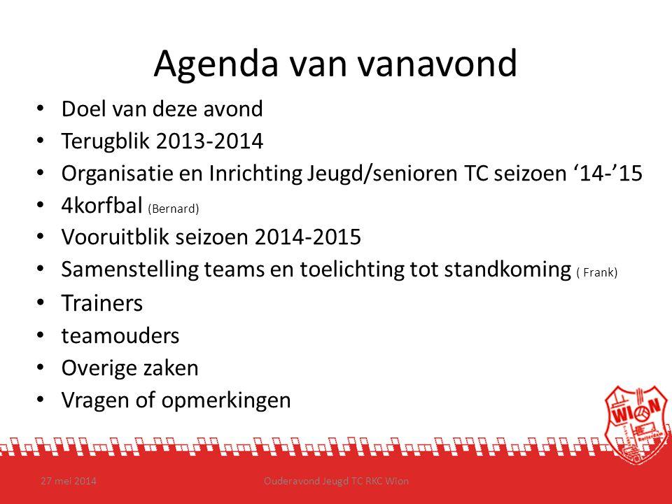 Agenda van vanavond Doel van deze avond Terugblik 2013-2014 Organisatie en Inrichting Jeugd/senioren TC seizoen '14-'15 4korfbal (Bernard) Vooruitblik