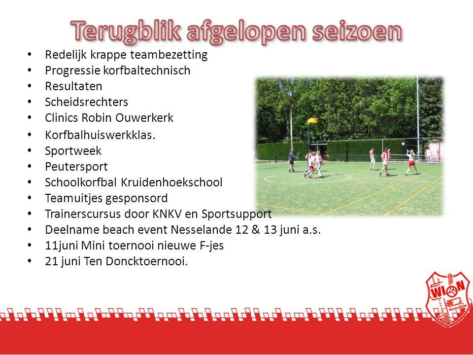 Redelijk krappe teambezetting Progressie korfbaltechnisch Resultaten Scheidsrechters Clinics Robin Ouwerkerk Korfbalhuiswerkklas.