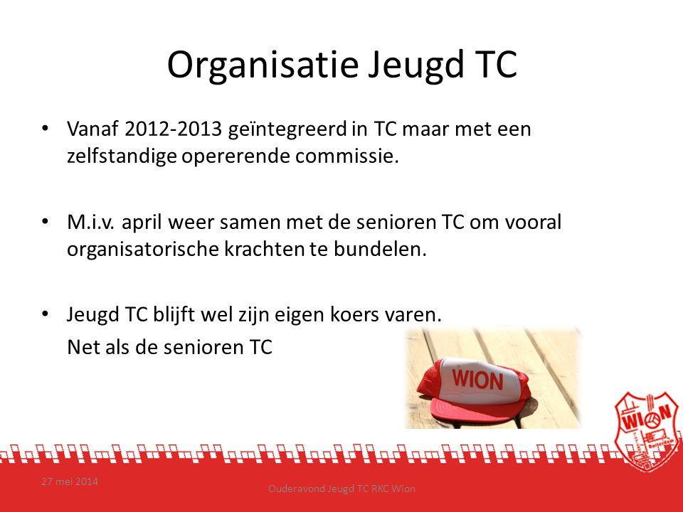 Organisatie Jeugd TC Vanaf 2012-2013 geïntegreerd in TC maar met een zelfstandige opererende commissie. M.i.v. april weer samen met de senioren TC om