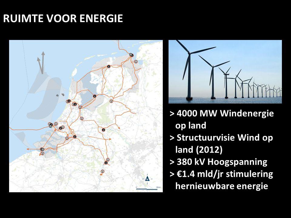RUIMTE VOOR ENERGIE > 4000 MW Windenergie op land > Structuurvisie Wind op land (2012) > 380 kV Hoogspanning > €1.4 mld/jr stimulering hernieuwbare en