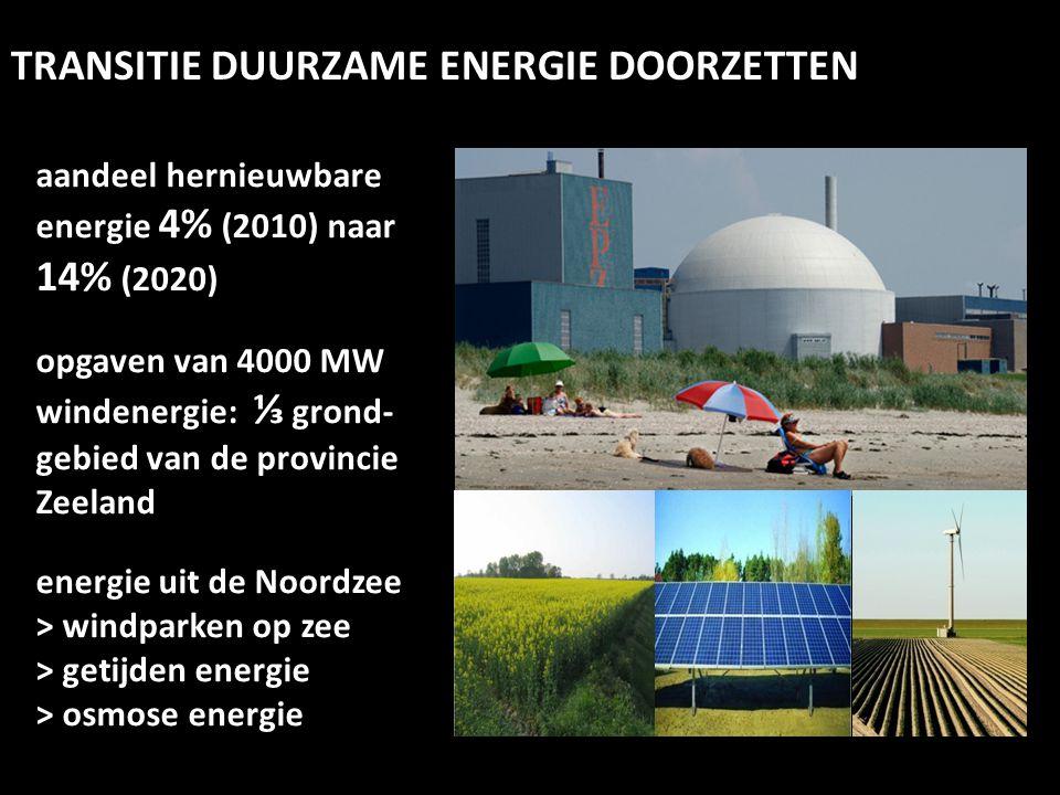 aandeel hernieuwbare energie 4% (2010) naar 14% (2020) opgaven van 4000 MW windenergie: ⅓ grond- gebied van de provincie Zeeland energie uit de Noordz
