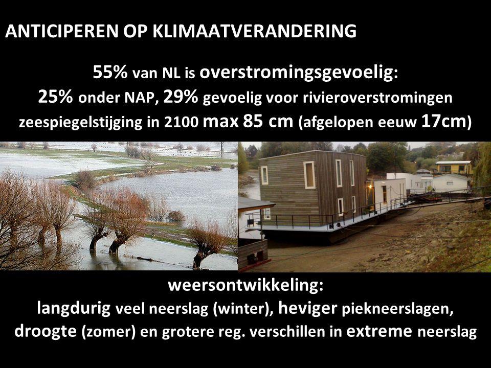 ANTICIPEREN OP KLIMAATVERANDERING 55% van NL is overstromingsgevoelig : 25% onder NAP, 29% gevoelig voor rivieroverstromingen zeespiegelstijging in 21