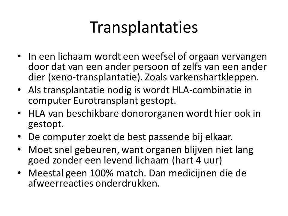 Transplantaties In een lichaam wordt een weefsel of orgaan vervangen door dat van een ander persoon of zelfs van een ander dier (xeno-transplantatie).