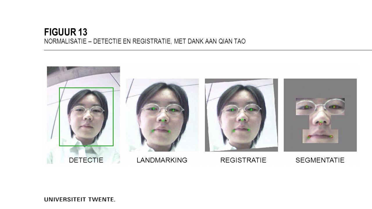 FIGUUR 13 NORMALISATIE – DETECTIE EN REGISTRATIE, MET DANK AAN QIAN TAO DETECTIESEGMENTATIEREGISTRATIELANDMARKING