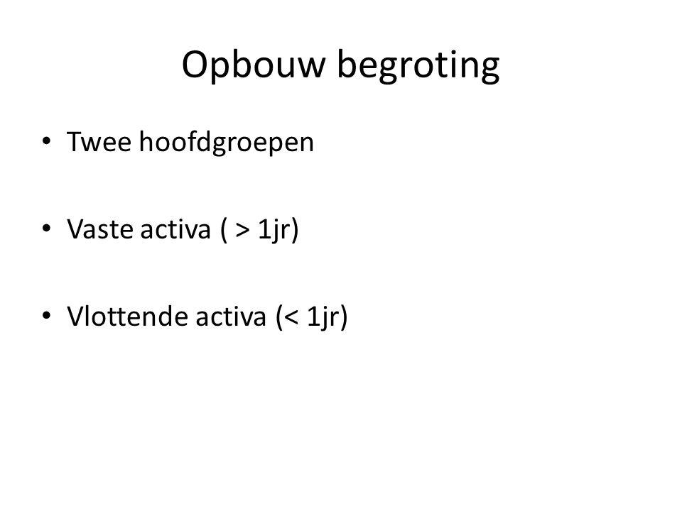 Opbouw begroting Twee hoofdgroepen Vaste activa ( > 1jr) Vlottende activa (< 1jr)