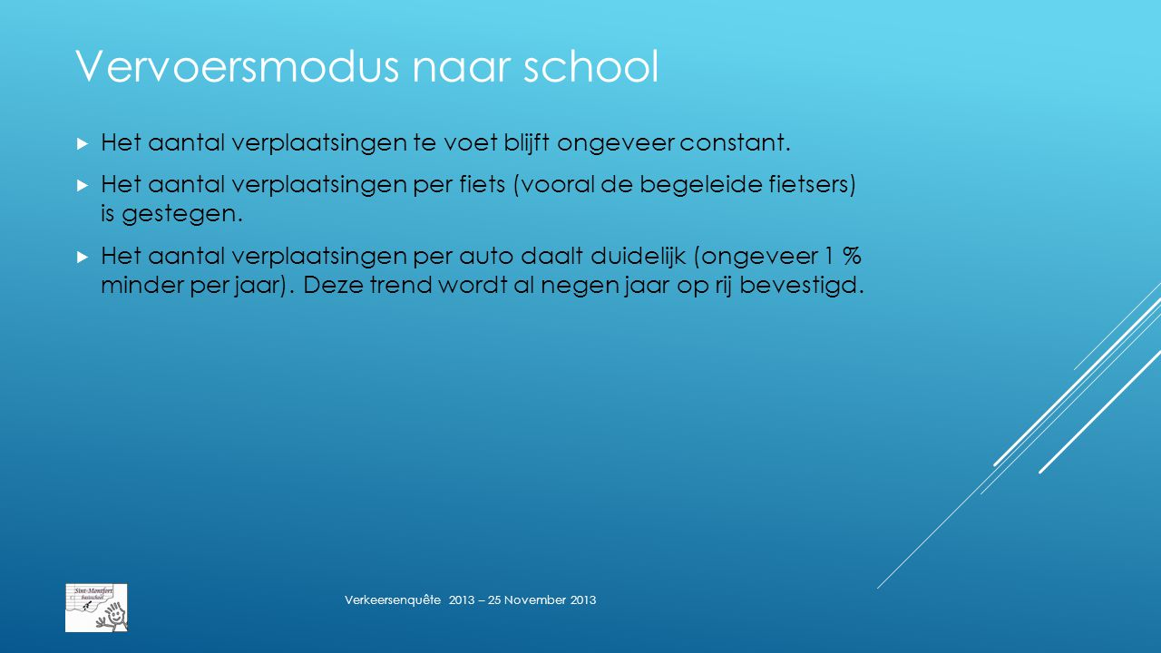 Vervoersmodus naar school  Het aantal verplaatsingen te voet blijft ongeveer constant.