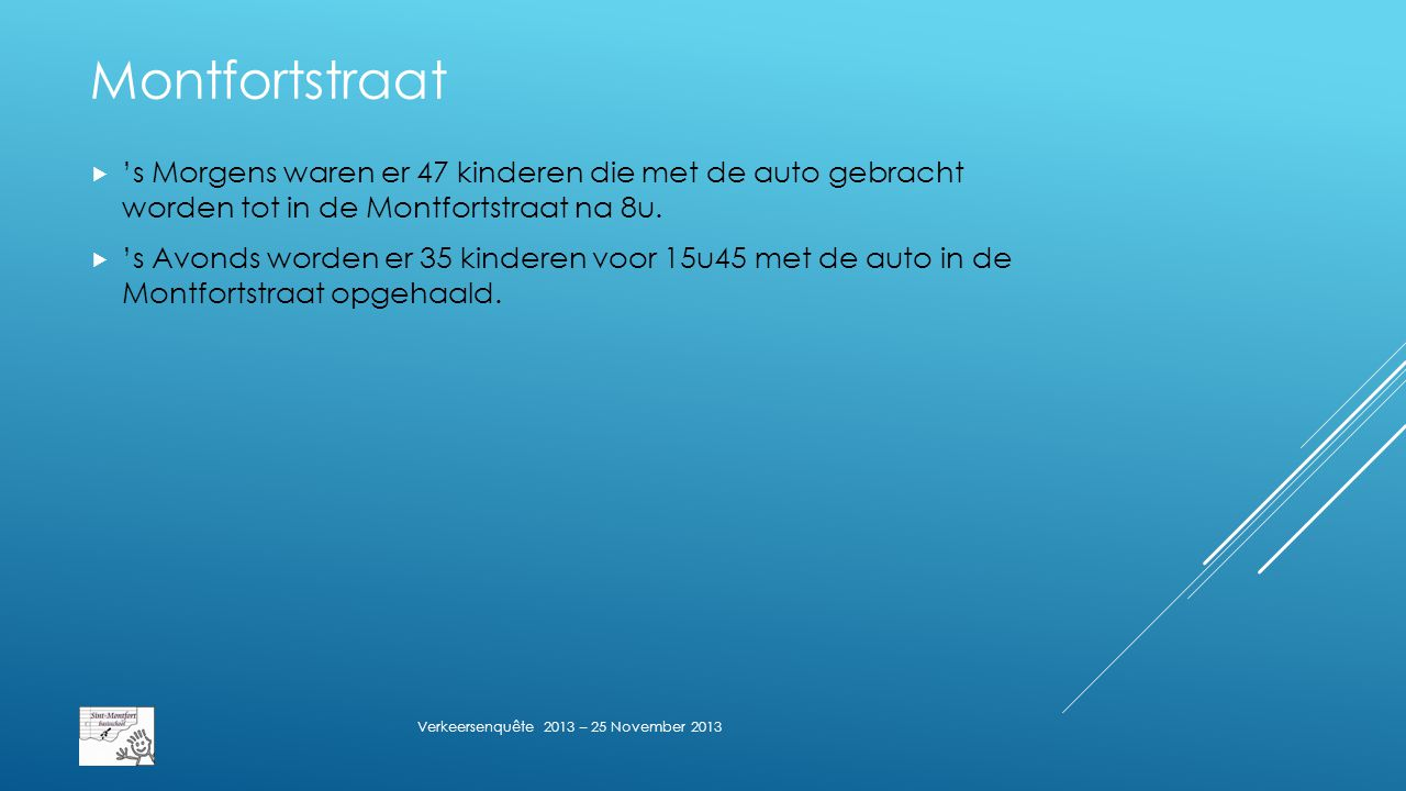 Montfortstraat  's Morgens waren er 47 kinderen die met de auto gebracht worden tot in de Montfortstraat na 8u.
