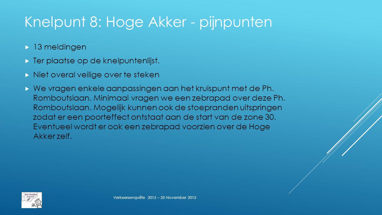 Knelpunt 8: Hoge Akker - pijnpunten  13 meldingen  Ter plaatse op de knelpuntenlijst.