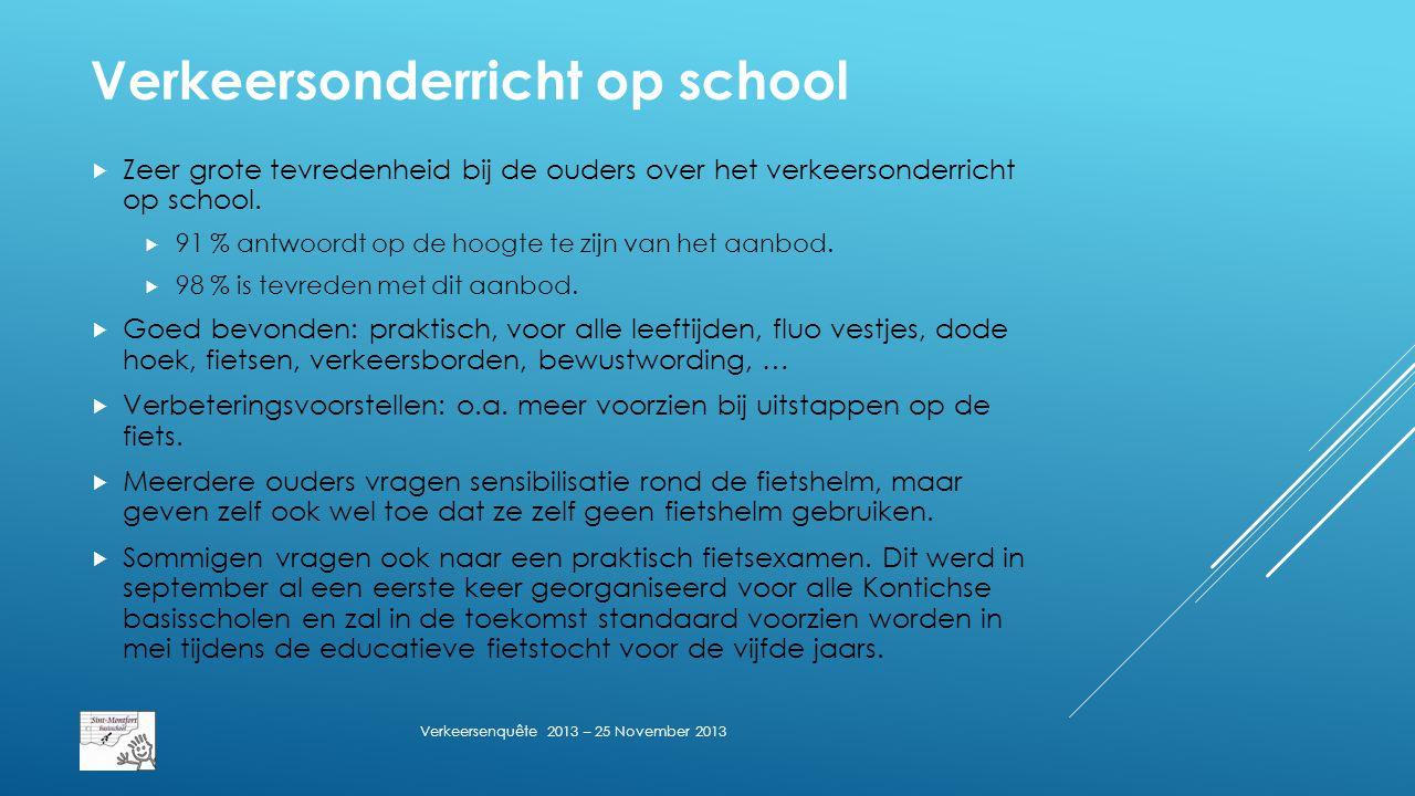 Verkeersonderricht op school  Zeer grote tevredenheid bij de ouders over het verkeersonderricht op school.