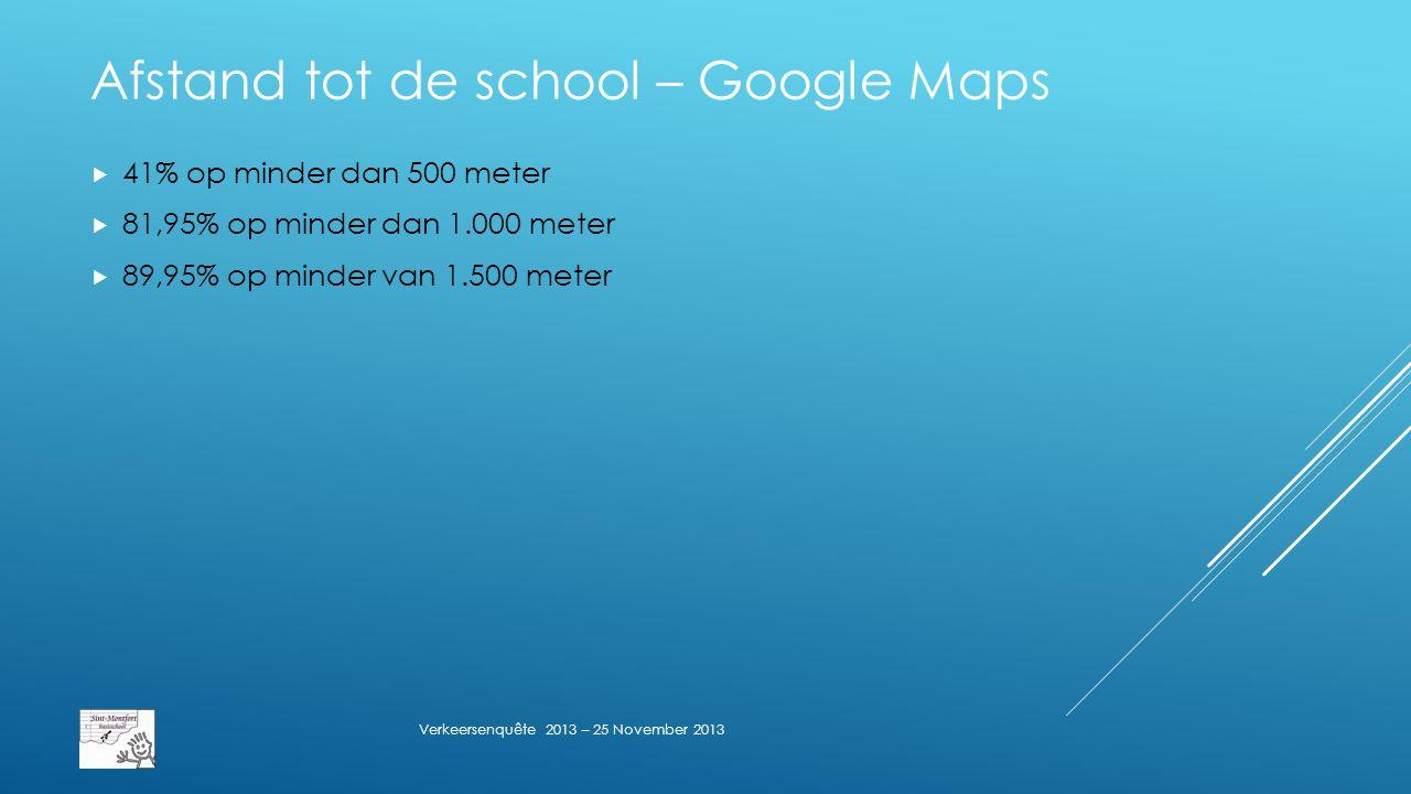 Aankomstuur  5 % van de kinderen komen voor 8u aan op school.