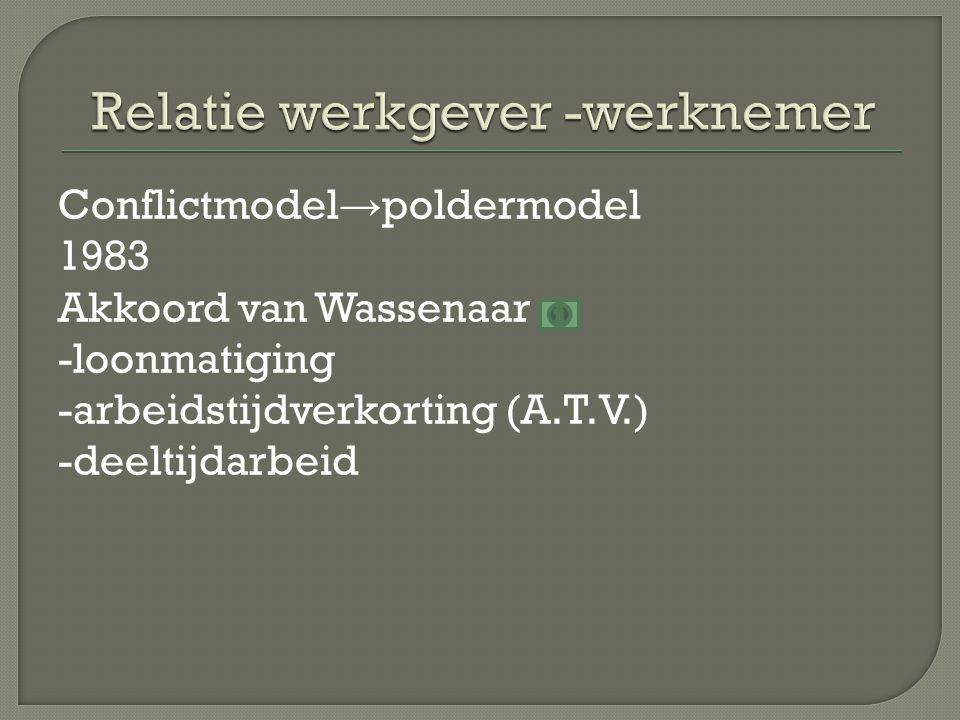 Conflictmodel → poldermodel 1983 Akkoord van Wassenaar -loonmatiging -arbeidstijdverkorting (A.T.V.) -deeltijdarbeid