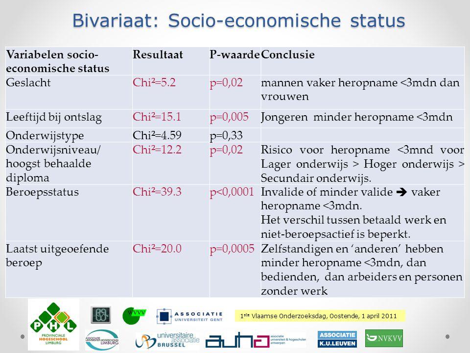 1 ste Vlaamse Onderzoeksdag, Oostende, 1 april 2011 Plaats hierover uw logo Bivariaat: Socio-economische status Variabelen socio- economische status R