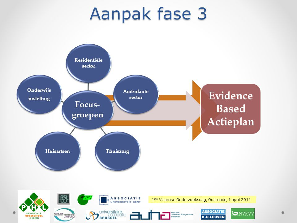 1 ste Vlaamse Onderzoeksdag, Oostende, 1 april 2011 Plaats hierover uw logo Aanpak fase 3