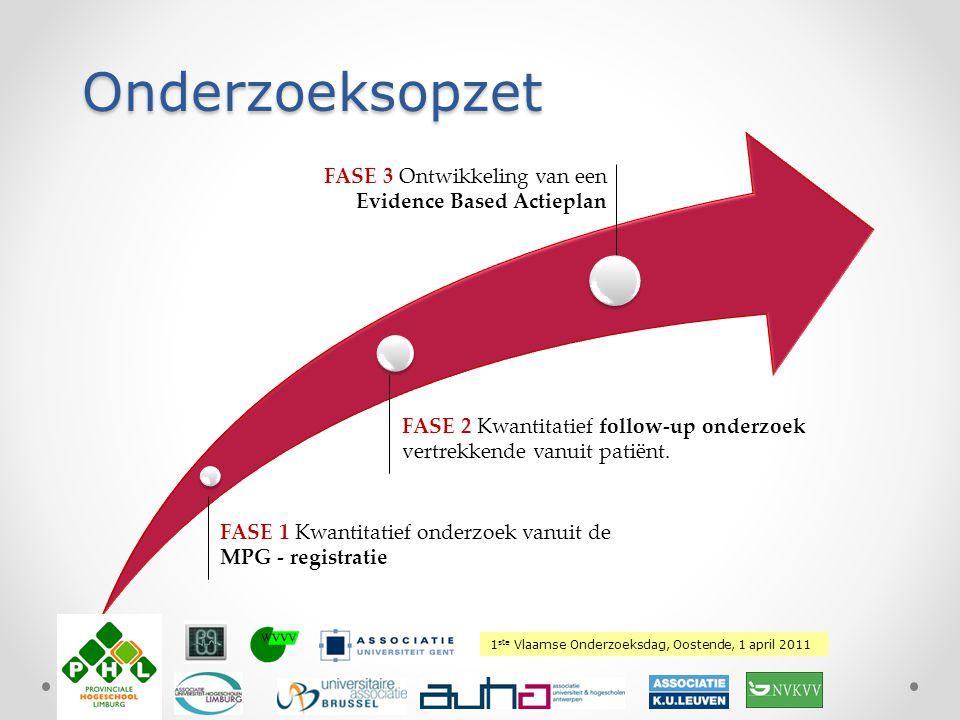 1 ste Vlaamse Onderzoeksdag, Oostende, 1 april 2011 Plaats hierover uw logo Onderzoeksopzet FASE 1 Kwantitatief onderzoek vanuit de MPG - registratie