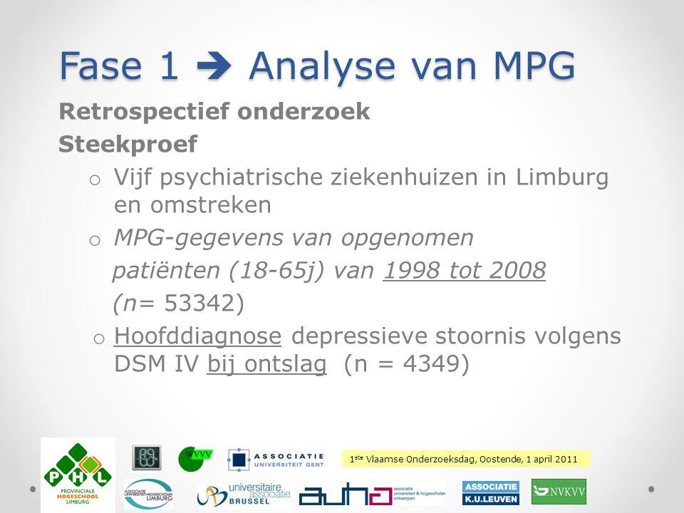 1 ste Vlaamse Onderzoeksdag, Oostende, 1 april 2011 Plaats hierover uw logo Fase 1  Analyse van MPG Retrospectief onderzoek Steekproef o Vijf psychia