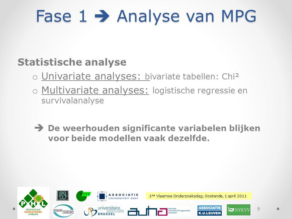 1 ste Vlaamse Onderzoeksdag, Oostende, 1 april 2011 Plaats hierover uw logo Fase 1  Analyse van MPG Statistische analyse o Univariate analyses: bivar