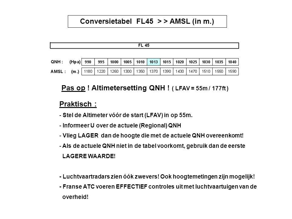 Pas op ! Altimetersetting QNH ! ( LFAV = 55m / 177ft ) Praktisch : - Stel de Altimeter vóór de start (LFAV) in op 55m. - Informeer U over de actuele (